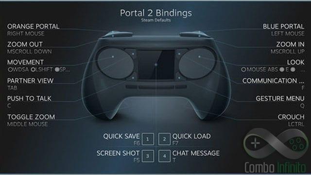 Exemplo do uso do controle no game Portal.